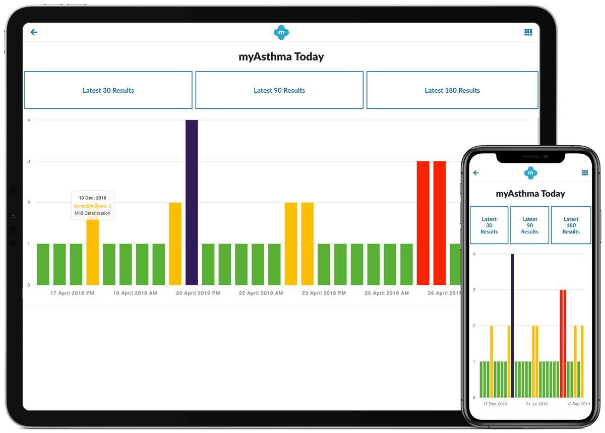 Symptoms and Assessment Tracking